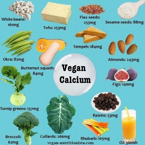 surse vegane de calciu