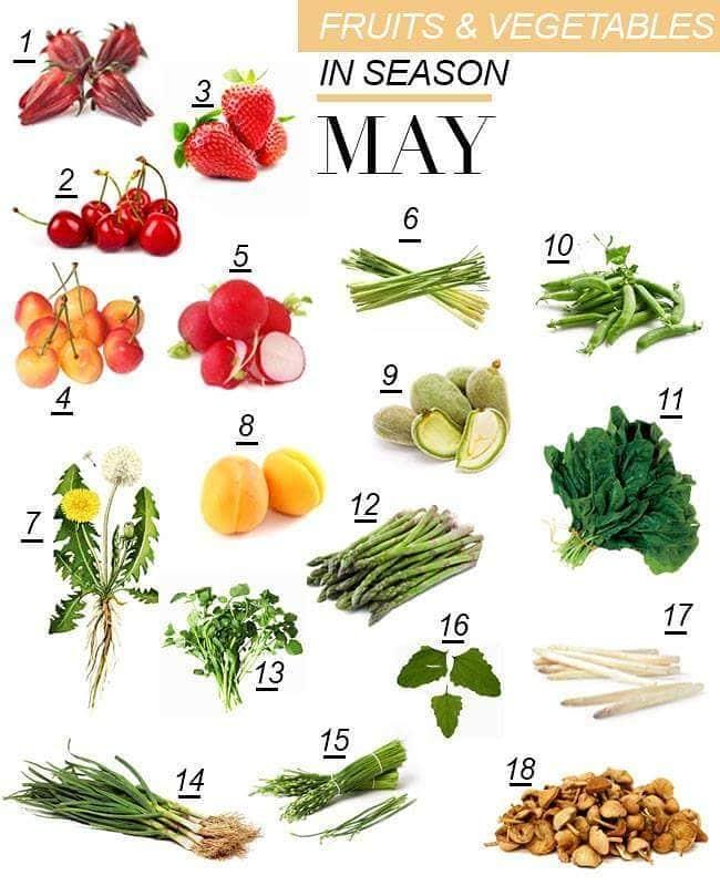 fructe si legume de mai